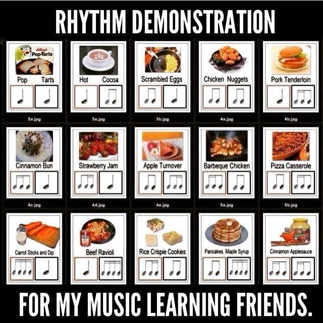 Rhythm demonstration