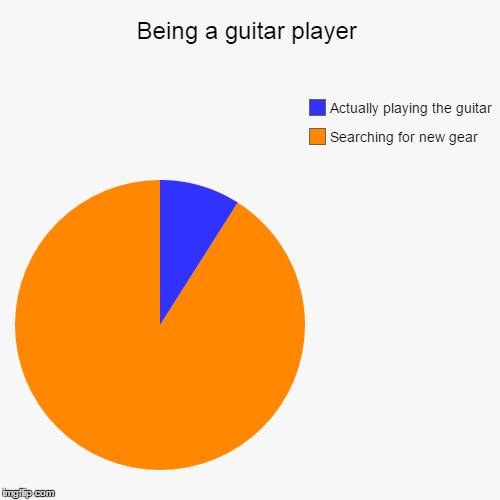 Being a guitar player