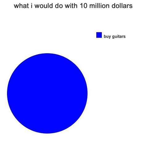 What I would do with ten million dollars