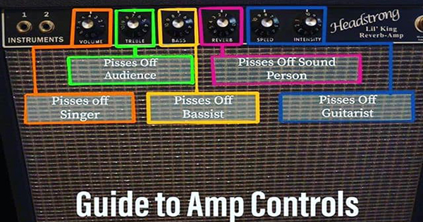 Guide to amp controls